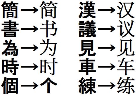 中国の簡体字 | 『道具がつくった文化』~書体の変遷~