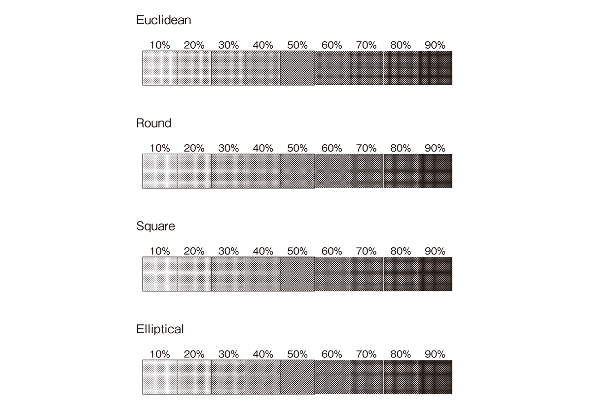 AMスクリーニングの形状 | スクリーン線数の「 スクリーン 」について - (株)和光 | 活版印刷研究所