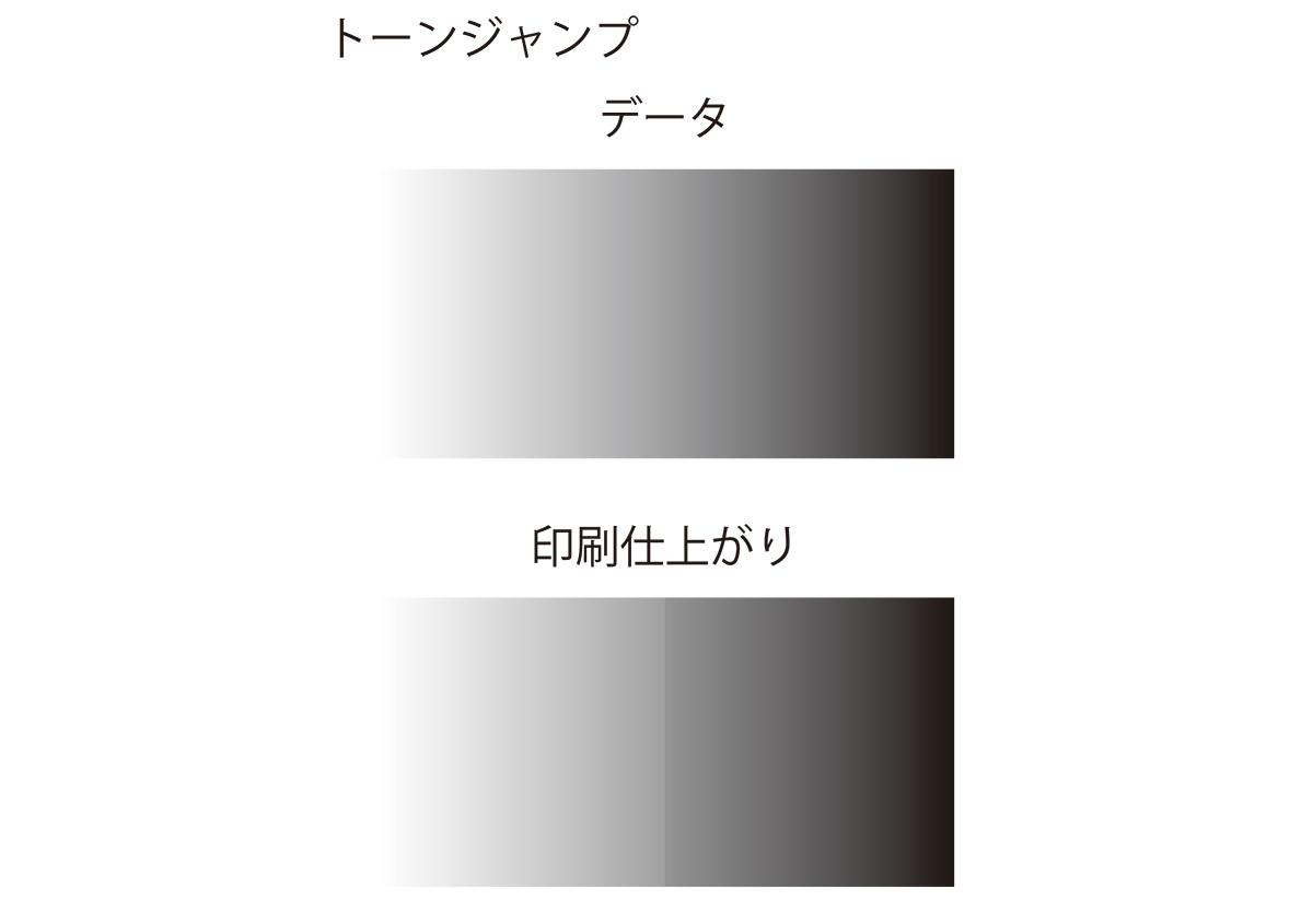 トーンジャンプ | スクリーン線数の「 スクリーン 」について - (株)和光 | 活版印刷研究所