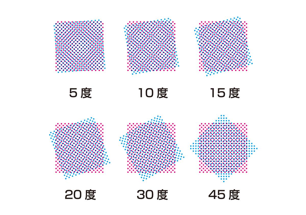 (写真2) | AMスクリーンについて2 - (株)和光 | 活版印刷研究所
