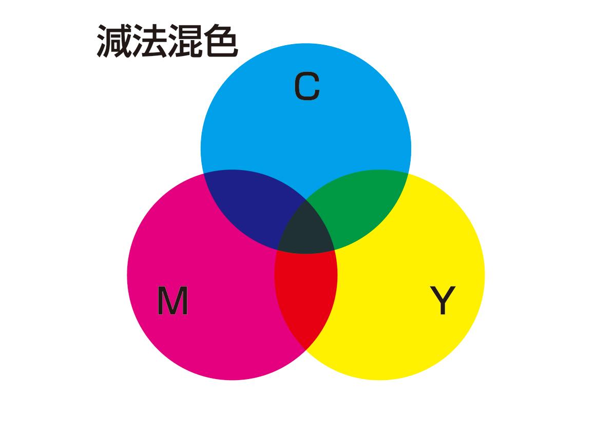 (写真2) | プロセスカラー印刷 - (株)和光 | 活版印刷研究所