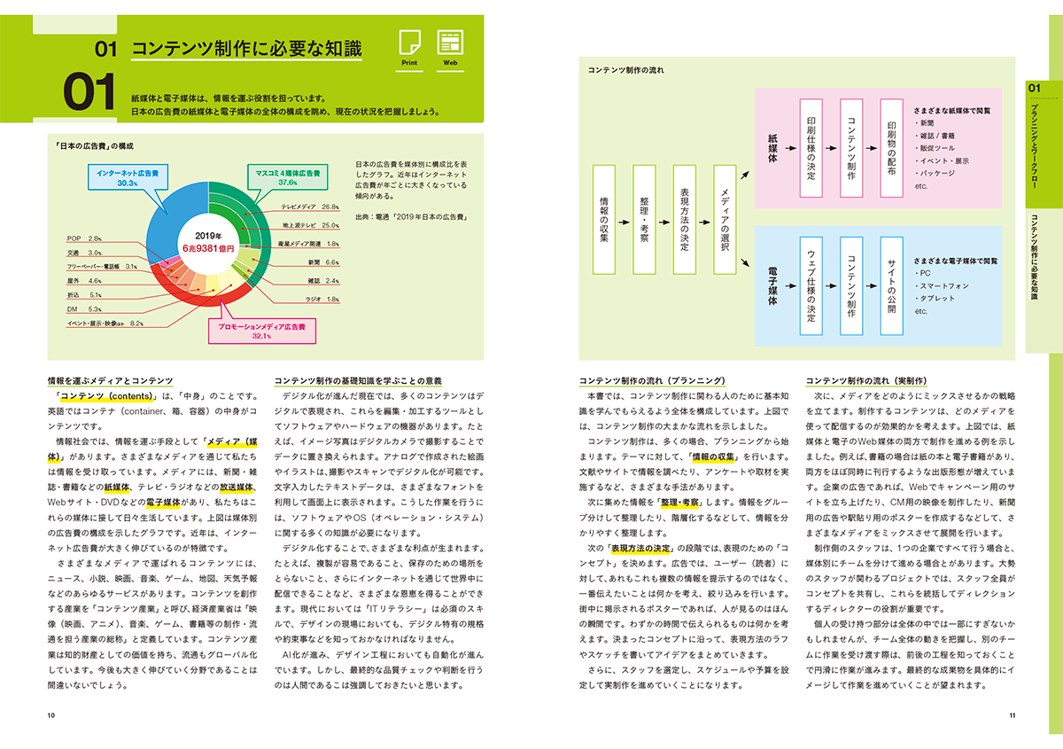 1章 プランニングとワークフロー | 書籍『印刷&WEBコンテンツ制作の基礎知識』が発売 - 生田信一(ファーインク) | 活版印刷研究所