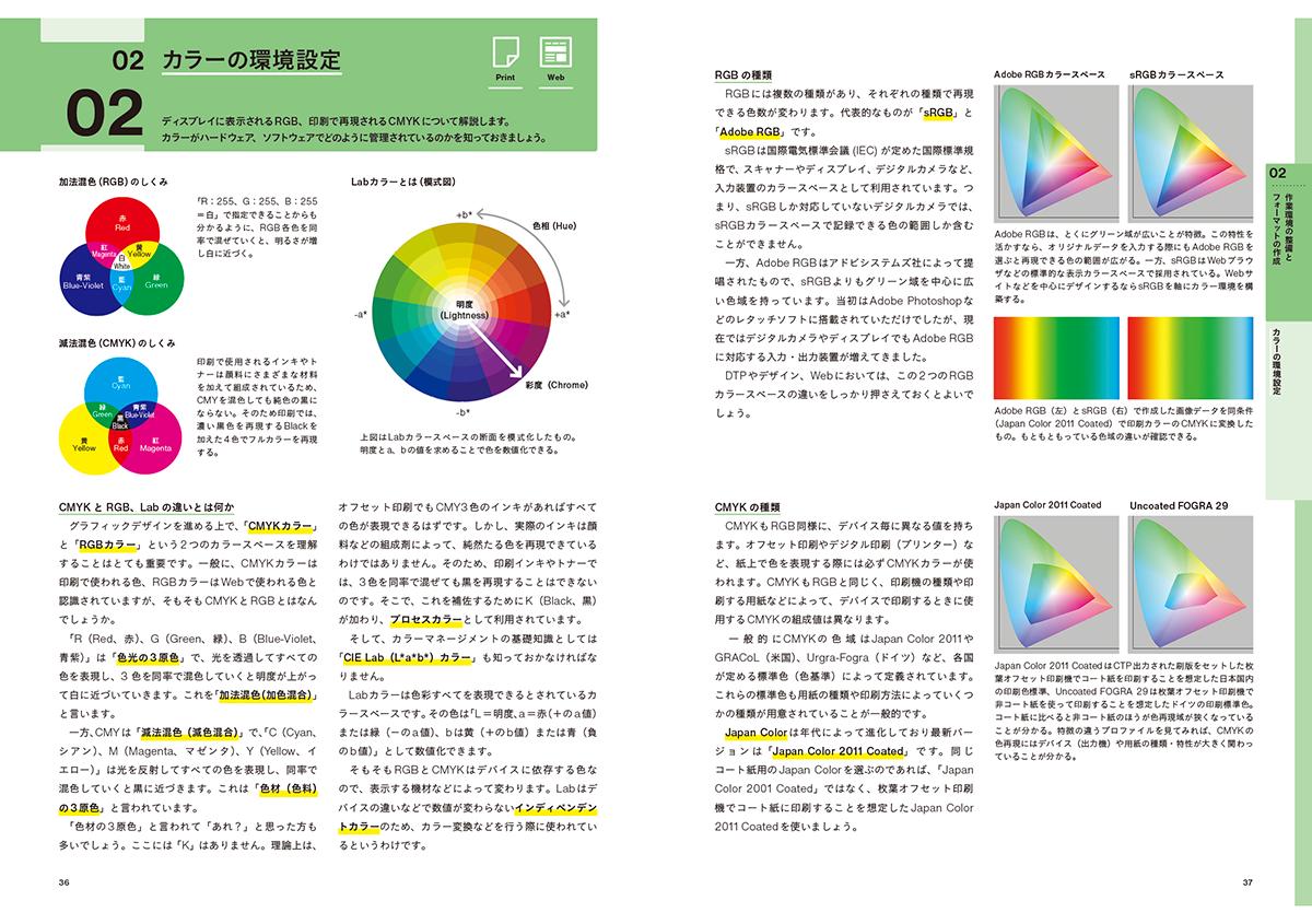 2章 制作環境の整備とフォーマットの作成 | 書籍『印刷&WEBコンテンツ制作の基礎知識』が発売 - 生田信一(ファーインク) | 活版印刷研究所