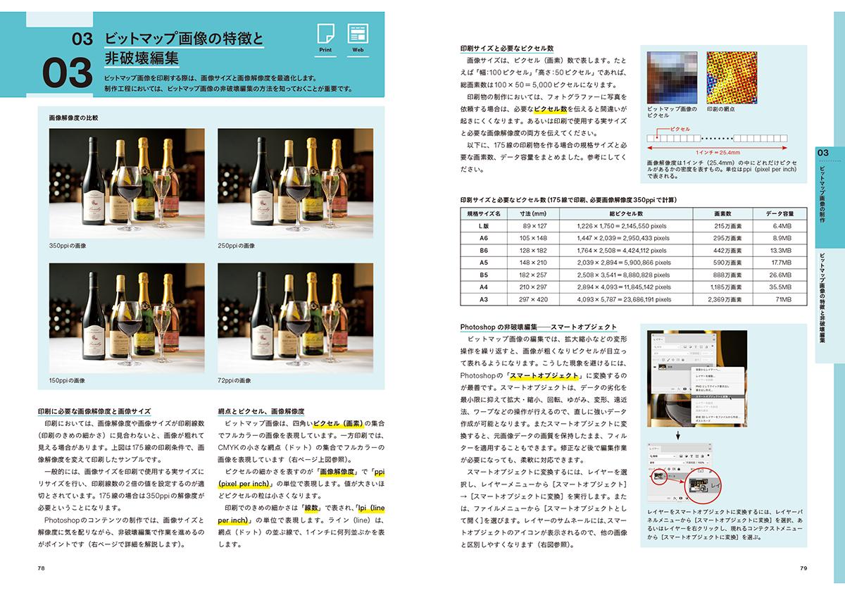 3章 ビットマップ画像の制作 | 書籍『印刷&WEBコンテンツ制作の基礎知識』が発売 - 生田信一(ファーインク) | 活版印刷研究所