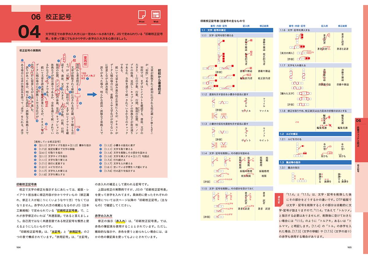 6章 品質チェックと校正 | 書籍『印刷&WEBコンテンツ制作の基礎知識』が発売 - 生田信一(ファーインク) | 活版印刷研究所