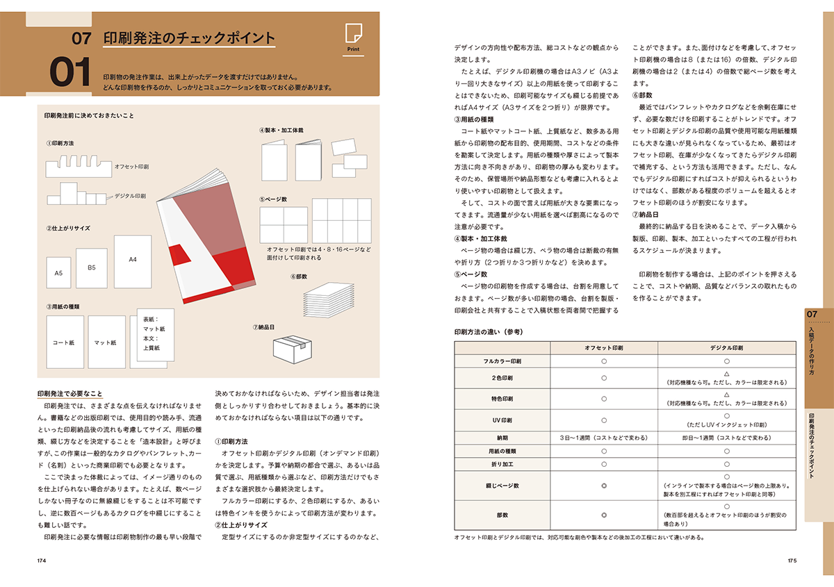 7章 入稿データの作り方 | 書籍『印刷&WEBコンテンツ制作の基礎知識』が発売 - 生田信一(ファーインク) | 活版印刷研究所