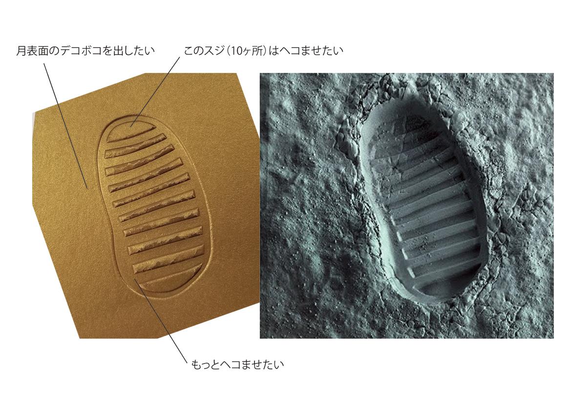 (写真1) | 足跡5 - (株)和光 | 活版印刷研究所
