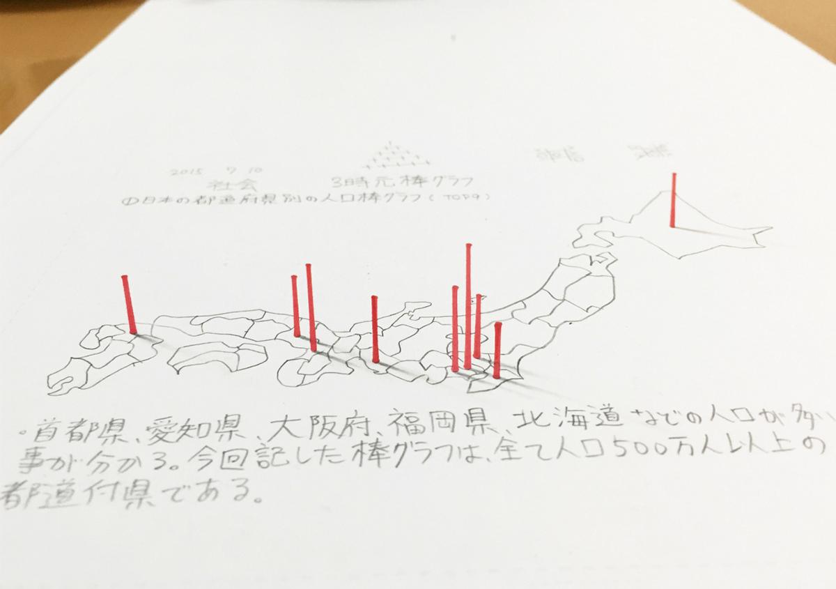 (写真4) | 錯視トリックノート「NOUTO」(改訂ベスト版)が発売 - 生田信一(ファーインク) | 活版印刷研究所