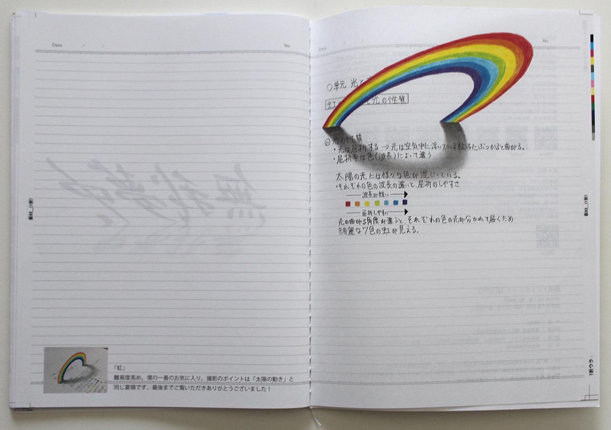 (写真8) | 錯視トリックノート「NOUTO」(改訂ベスト版)が発売 - 生田信一(ファーインク) | 活版印刷研究所
