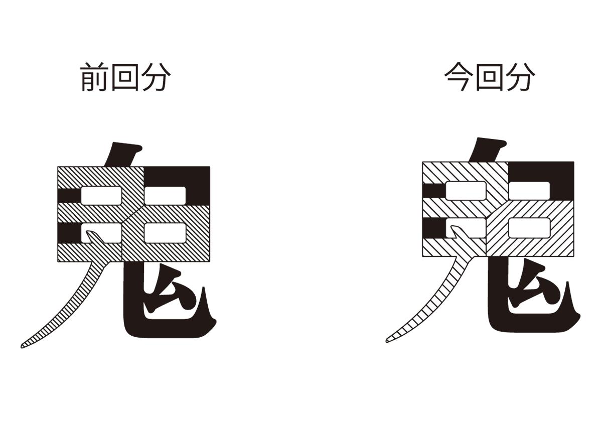 (写真1) | 鬼滅ロゴ箔押し7 - (株)和光 | 活版印刷研究所